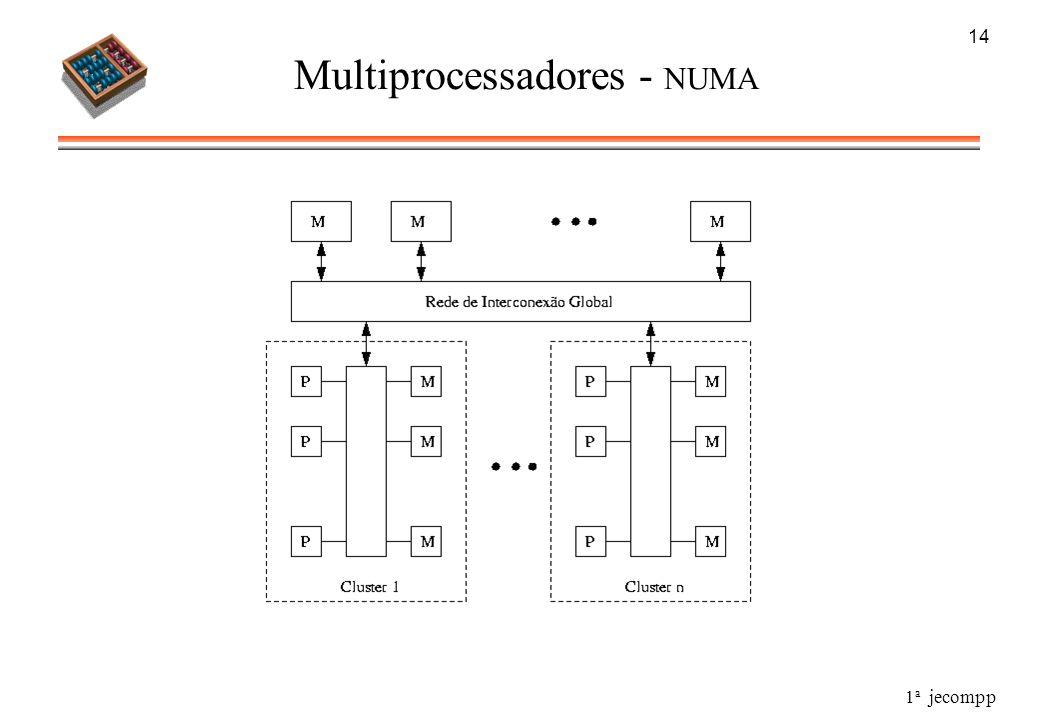 1 a jecompp 14 Multiprocessadores - NUMA