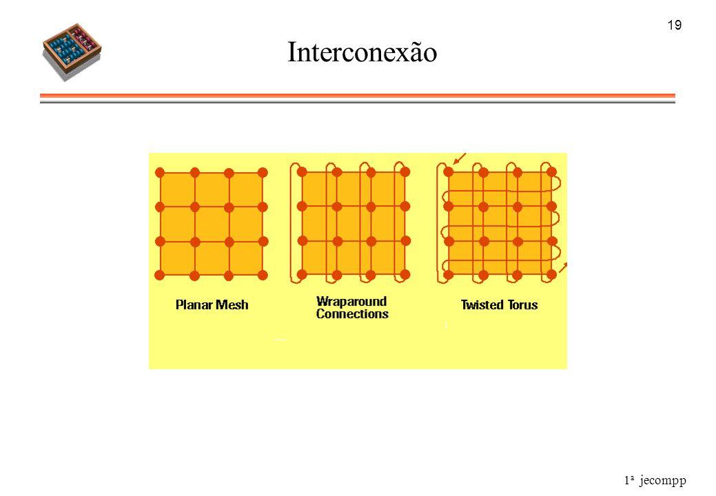 1 a jecompp 19 Interconexão