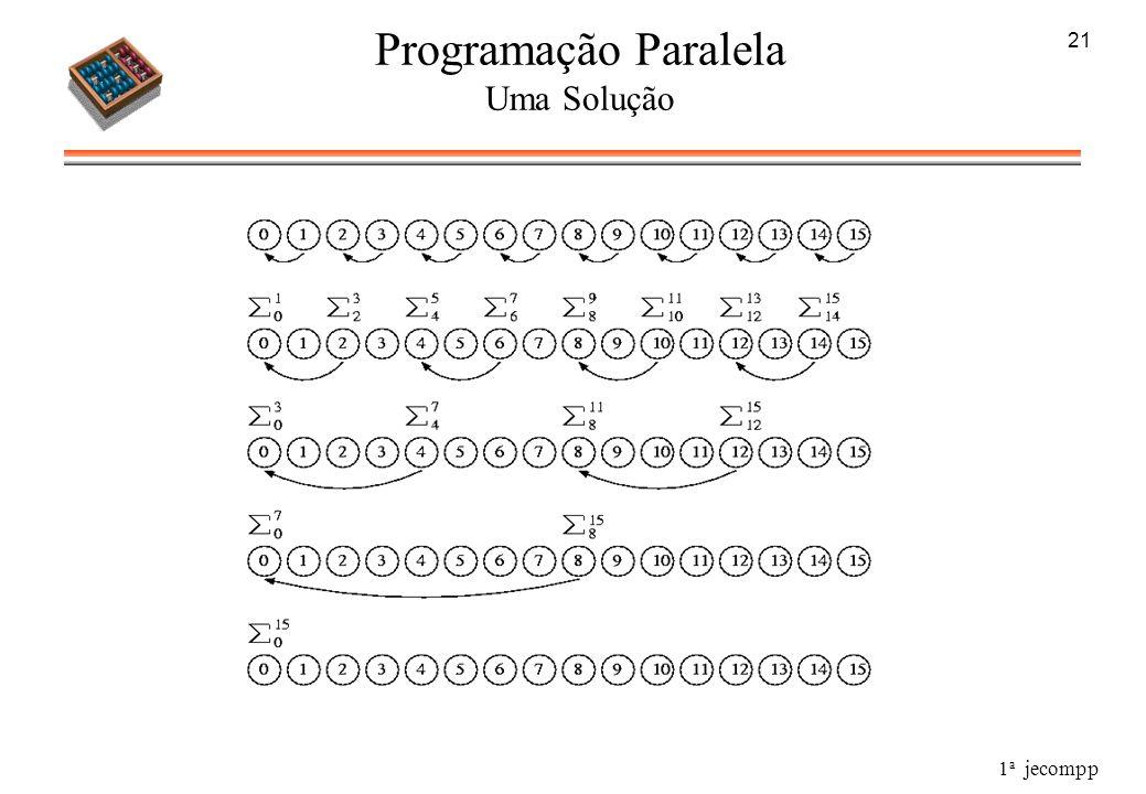 1 a jecompp 21 Programação Paralela Uma Solução