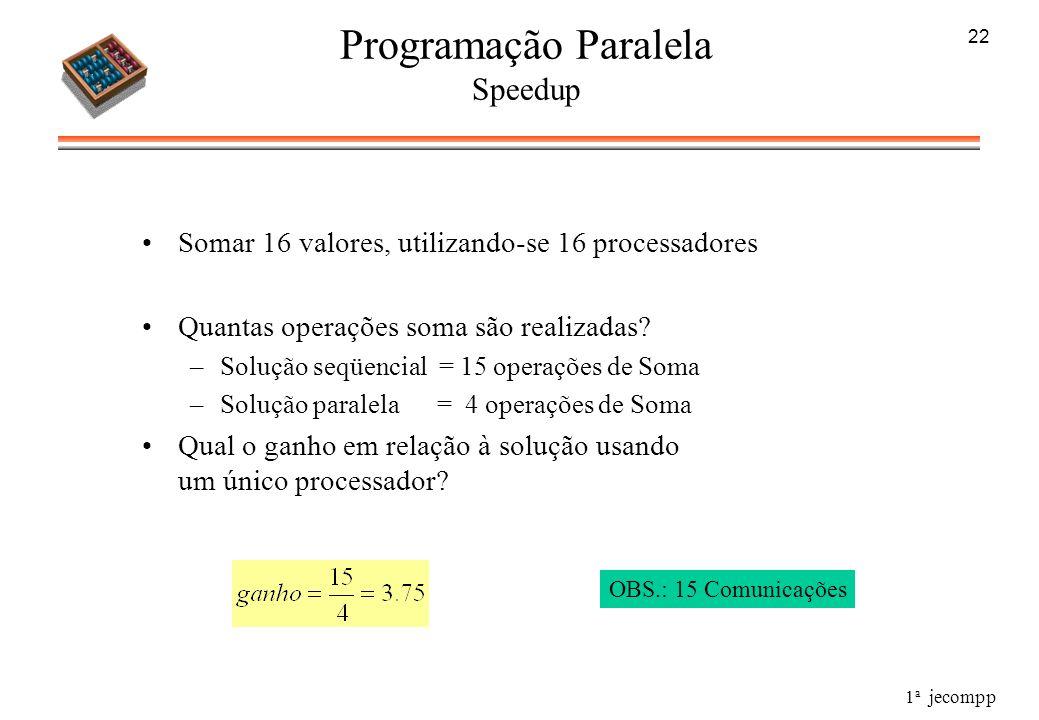 1 a jecompp 22 Programação Paralela Speedup Somar 16 valores, utilizando-se 16 processadores Quantas operações soma são realizadas? –Solução seqüencia