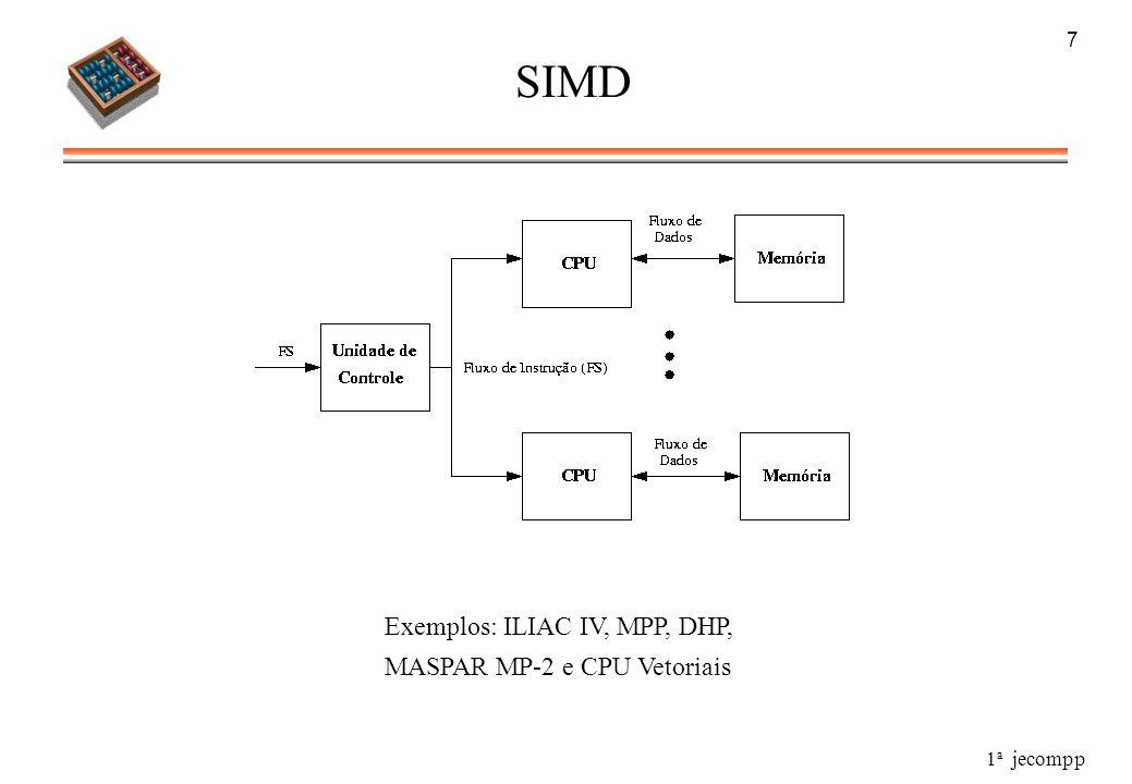 1 a jecompp 7 SIMD Exemplos: ILIAC IV, MPP, DHP, MASPAR MP-2 e CPU Vetoriais