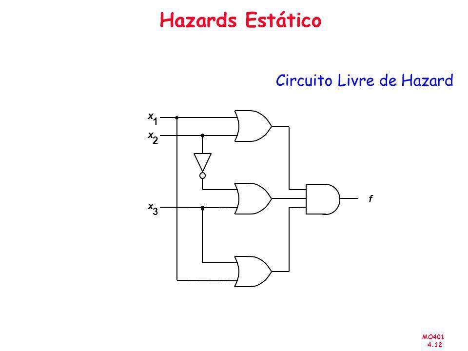 MO401 4.12 Hazards Estático x 3 x 2 x 1 f Circuito Livre de Hazard
