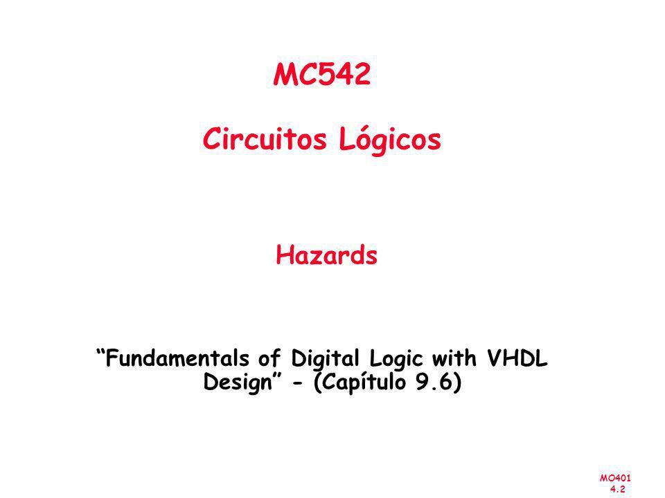 MO401 4.3 Título do Capítulo Abordado Sumário Hazards –Estáticos –Dinâmicos