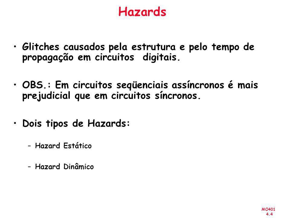 MO401 4.4 Hazards Glitches causados pela estrutura e pelo tempo de propagação em circuitos digitais.