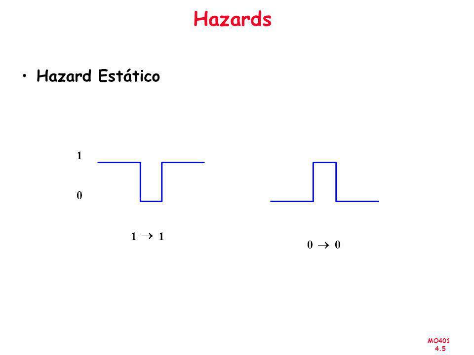 MO401 4.6 Hazards Hazard Dinâmico 10 01 1 0
