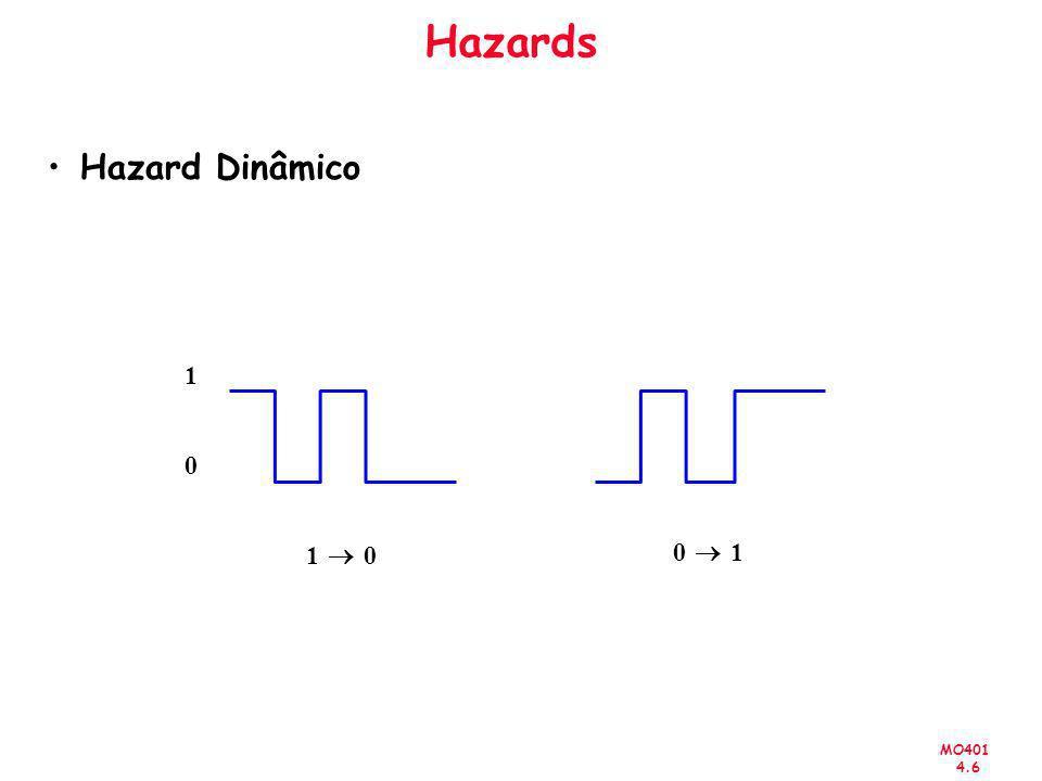 MO401 4.7 Hazards Estático f x 3 x 1 x 2 p q