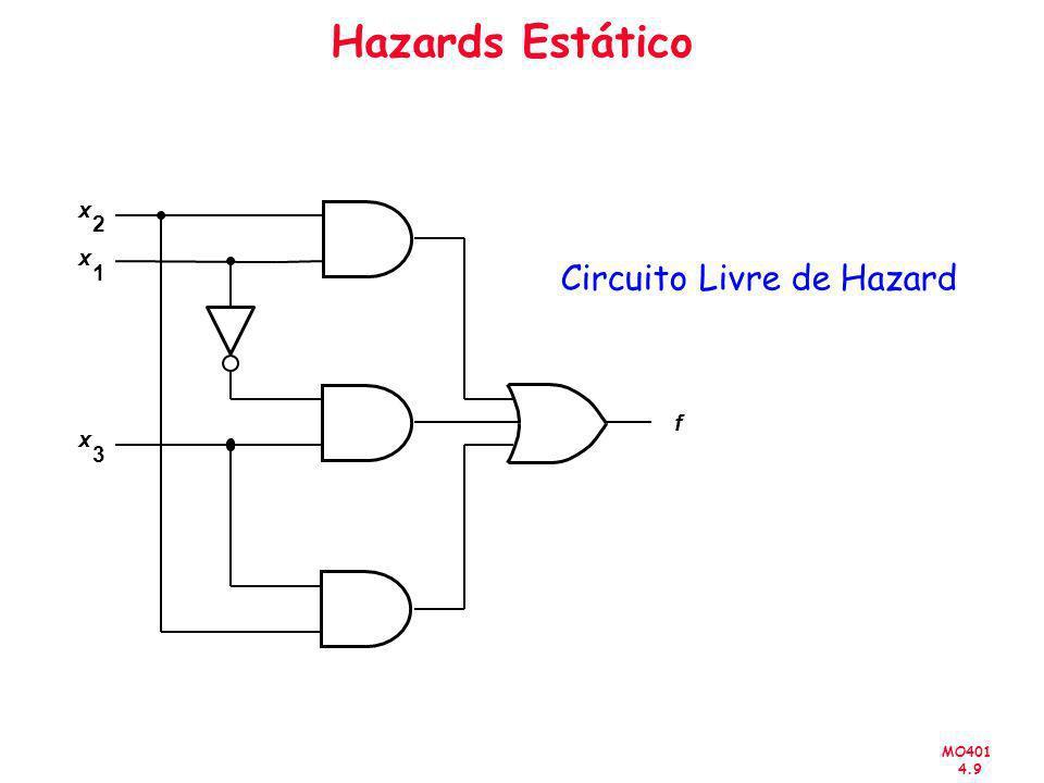 MO401 4.9 Hazards Estático x 3 x 1 x 2 f Circuito Livre de Hazard