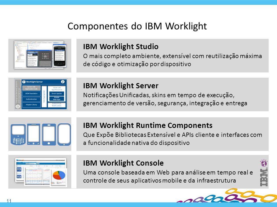 IBM Worklight Server Notificações Unificadas, skins em tempo de execução, gerenciamento de versão, segurança, integração e entrega IBM Worklight Conso