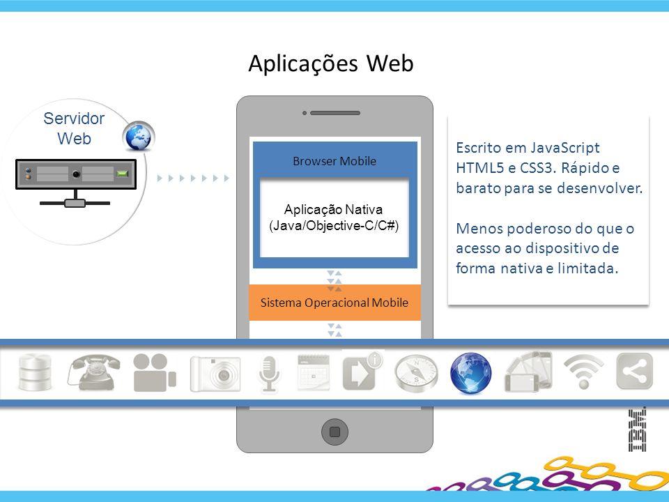 Servidor Web Aplicações Web Browser Mobile Aplicação Nativa (Java/Objective-C/C#) Sistema Operacional Mobile Escrito em JavaScript HTML5 e CSS3. Rápid