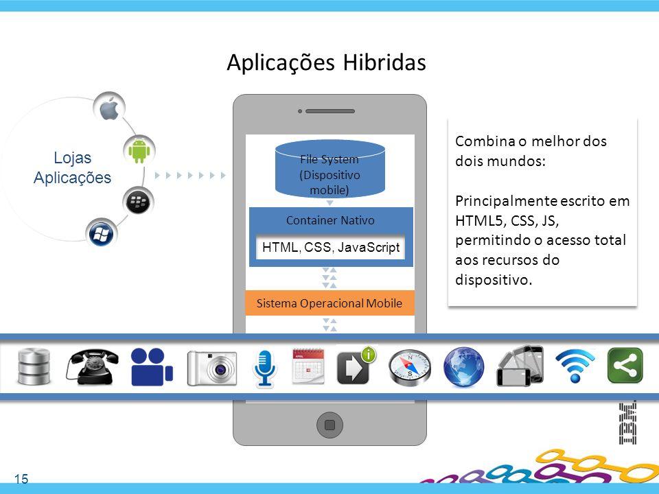 Aplicações Hibridas 15 Lojas Aplicações File System (Dispositivo mobile) Container Nativo HTML, CSS, JavaScript Sistema Operacional Mobile Combina o m