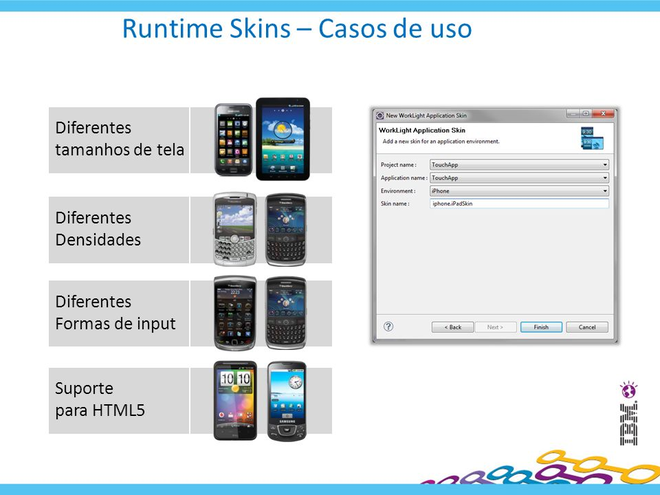 Runtime Skins – Casos de uso Diferentes tamanhos de tela Diferentes Formas de input Diferentes Densidades Suporte para HTML5