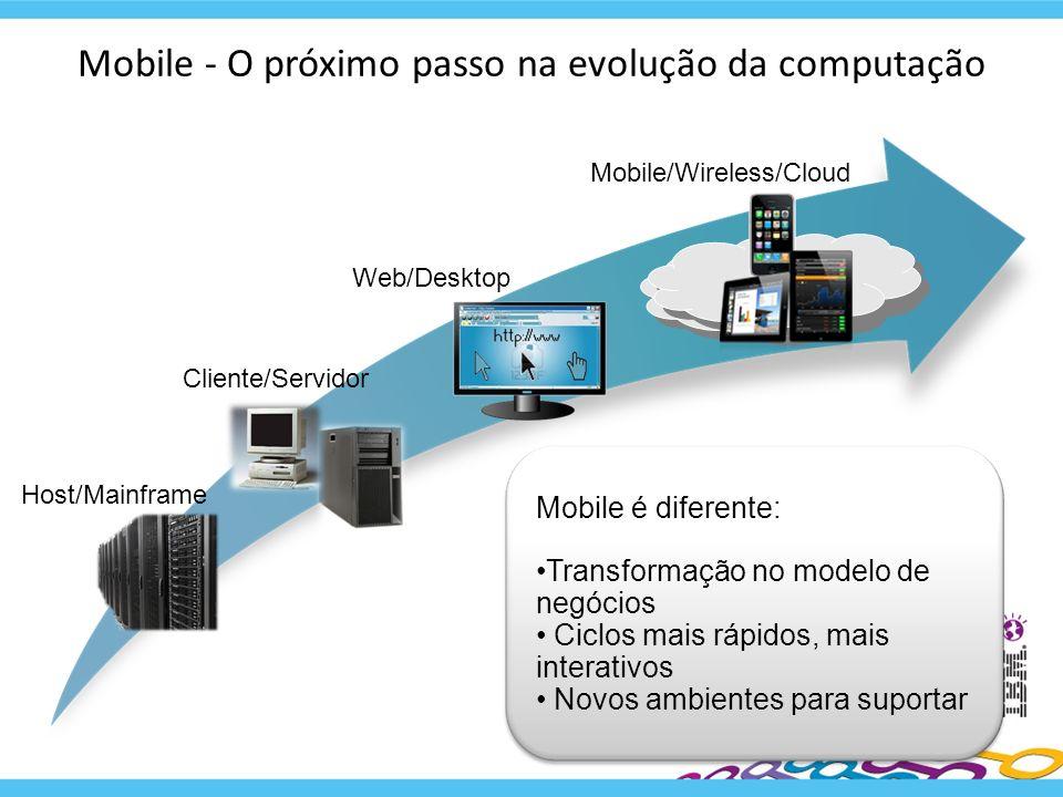 Mobile - O próximo passo na evolução da computação Host/Mainframe Cliente/Servidor Web/Desktop Mobile/Wireless/Cloud Mobile é diferente: Transformação