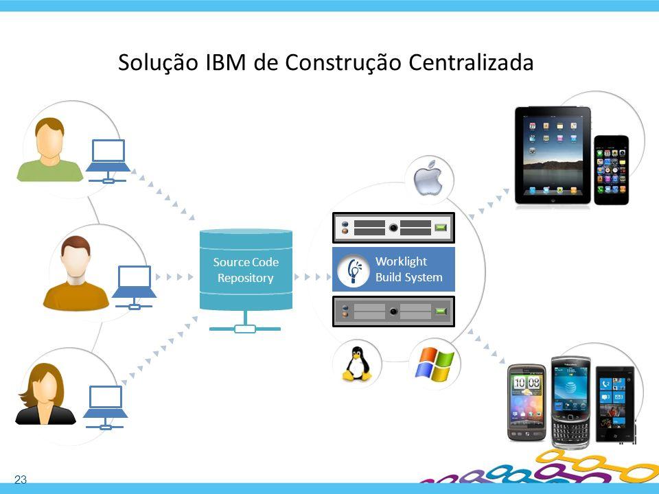 Solução IBM de Construção Centralizada 23 Worklight Build System Source Code Repository