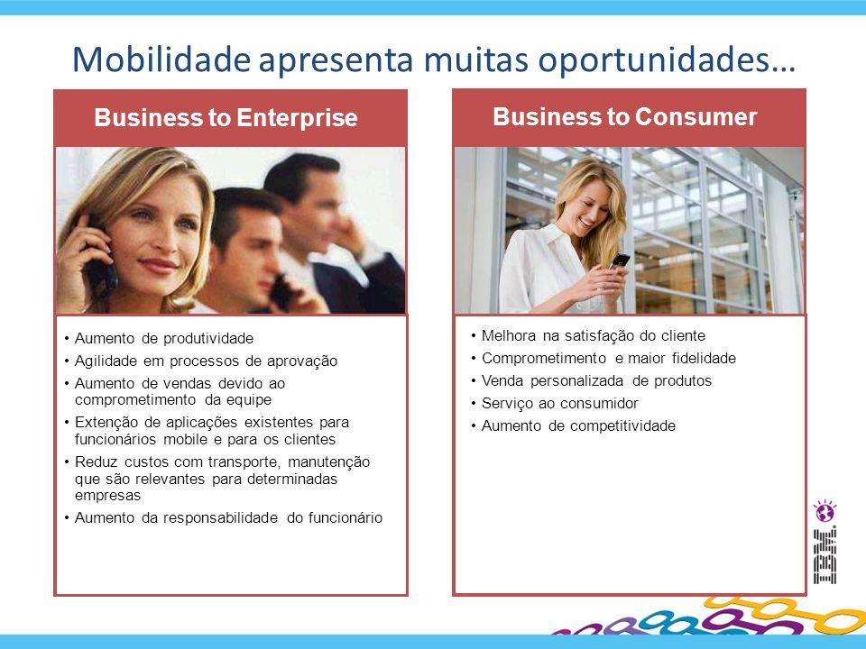 Mobilidade apresenta muitas oportunidades… Business to Consumer Melhora na satisfação do cliente Comprometimento e maior fidelidade Venda personalizad