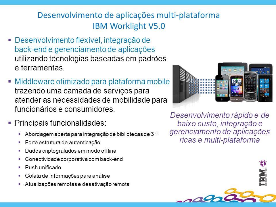 Desenvolvimento flexível, integração de back-end e gerenciamento de aplicações utilizando tecnologias baseadas em padrões e ferramentas. Middleware ot