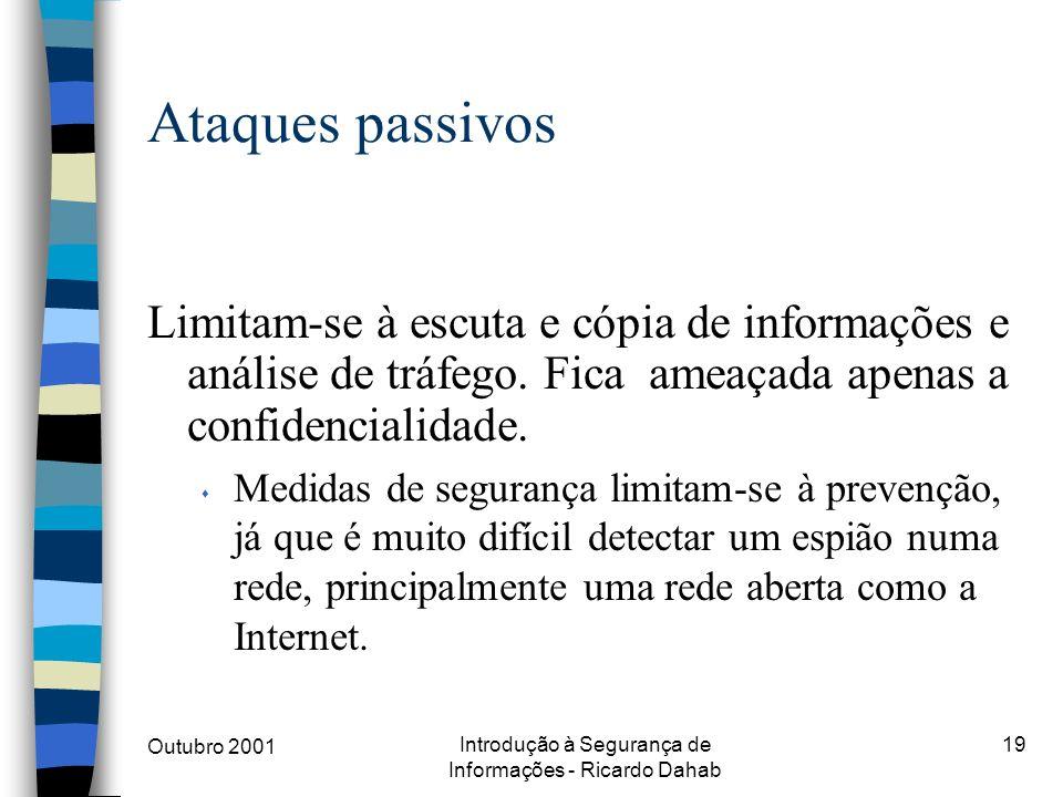 Outubro 2001 Introdução à Segurança de Informações - Ricardo Dahab 19 Ataques passivos Limitam-se à escuta e cópia de informações e análise de tráfego