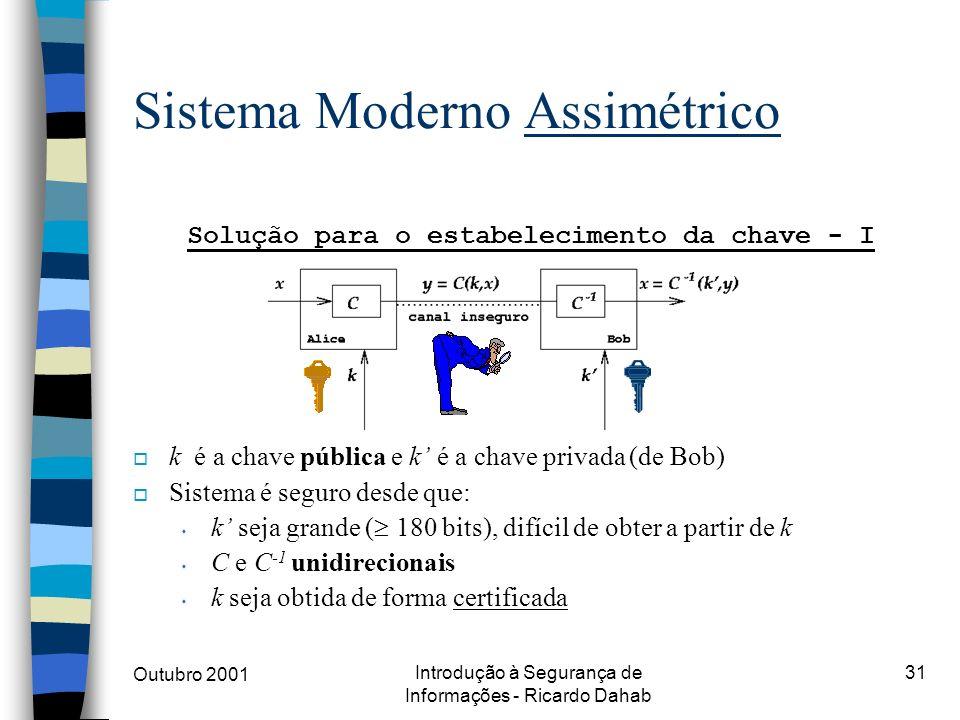 Outubro 2001 Introdução à Segurança de Informações - Ricardo Dahab 31 Sistema Moderno Assimétrico Solução para o estabelecimento da chave - I o k é a