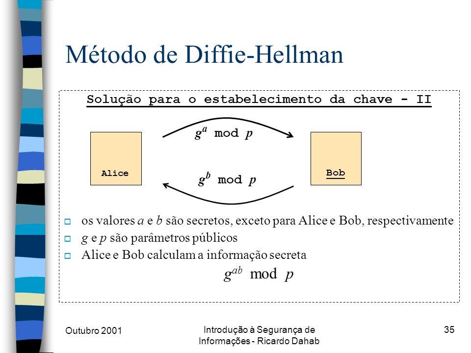 Outubro 2001 Introdução à Segurança de Informações - Ricardo Dahab 35 Método de Diffie-Hellman Alice Bob g b mod p g a mod p Solução para o estabeleci
