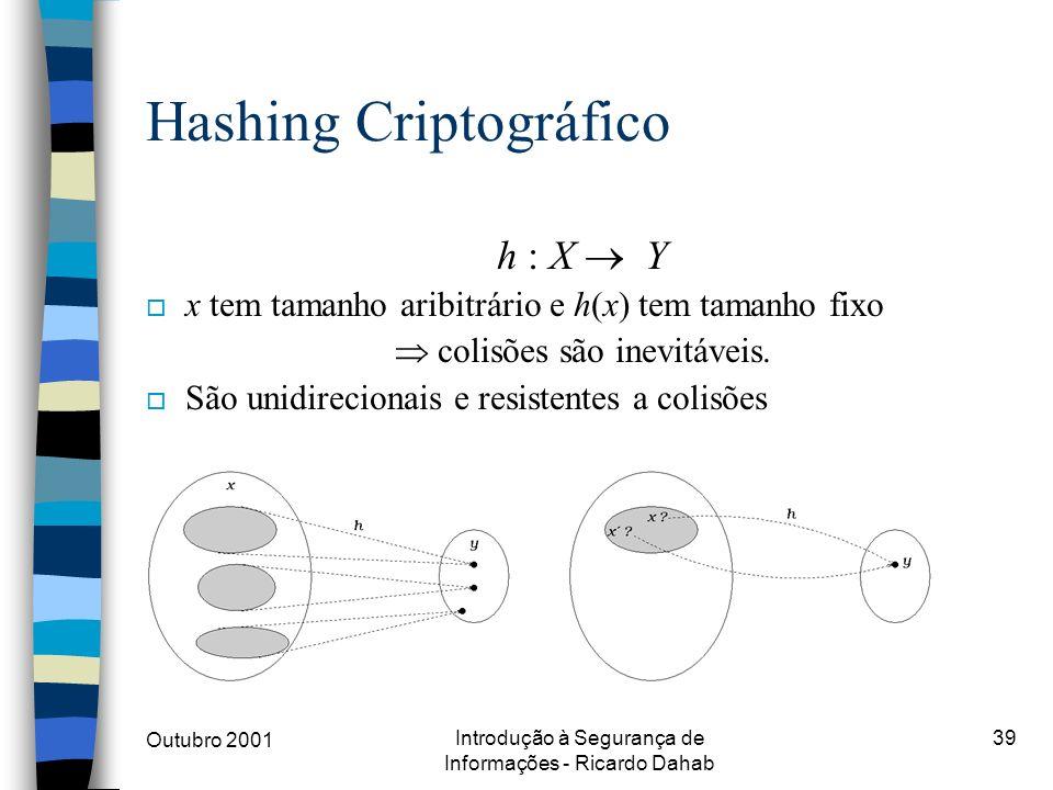 Outubro 2001 Introdução à Segurança de Informações - Ricardo Dahab 39 Hashing Criptográfico h : X Y o x tem tamanho aribitrário e h(x) tem tamanho fix