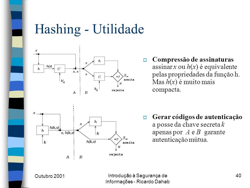 Outubro 2001 Introdução à Segurança de Informações - Ricardo Dahab 40 Hashing - Utilidade o Compressão de assinaturas assinar x ou h(x) é equivalente