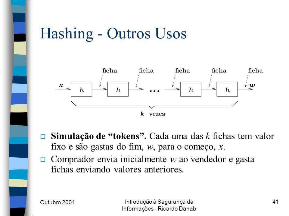 Outubro 2001 Introdução à Segurança de Informações - Ricardo Dahab 41 Hashing - Outros Usos o Simulação de tokens. Cada uma das k fichas tem valor fix