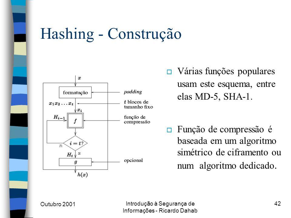 Outubro 2001 Introdução à Segurança de Informações - Ricardo Dahab 42 Hashing - Construção o Várias funções populares usam este esquema, entre elas MD