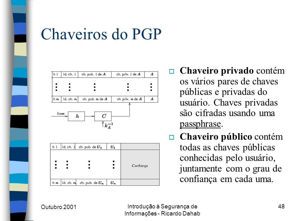 Outubro 2001 Introdução à Segurança de Informações - Ricardo Dahab 48 Chaveiros do PGP o Chaveiro privado contém os vários pares de chaves públicas e