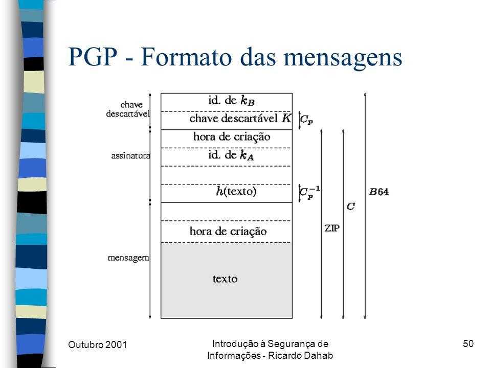 Outubro 2001 Introdução à Segurança de Informações - Ricardo Dahab 50 PGP - Formato das mensagens