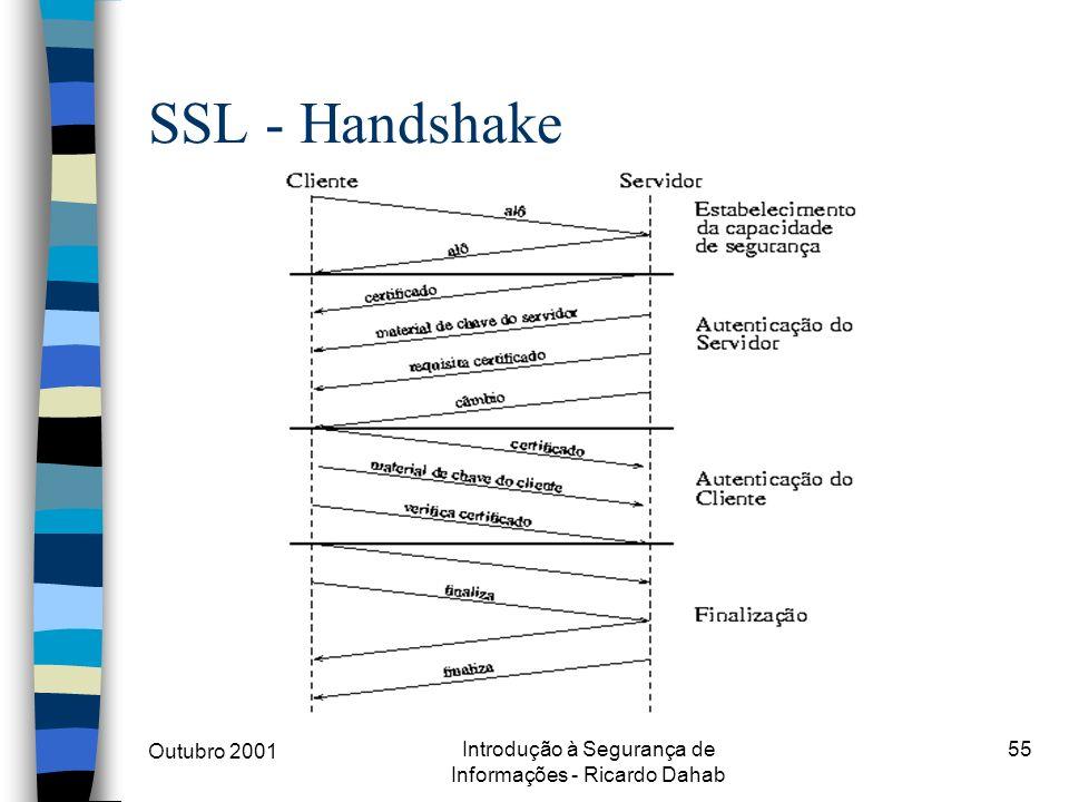 Outubro 2001 Introdução à Segurança de Informações - Ricardo Dahab 55 SSL - Handshake