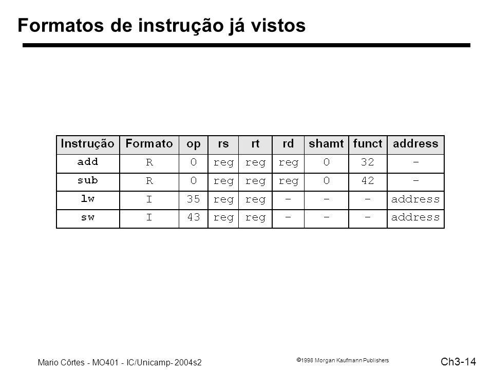 Mario Côrtes - MO401 - IC/Unicamp- 2004s2 Ch3-14 1998 Morgan Kaufmann Publishers Formatos de instrução já vistos