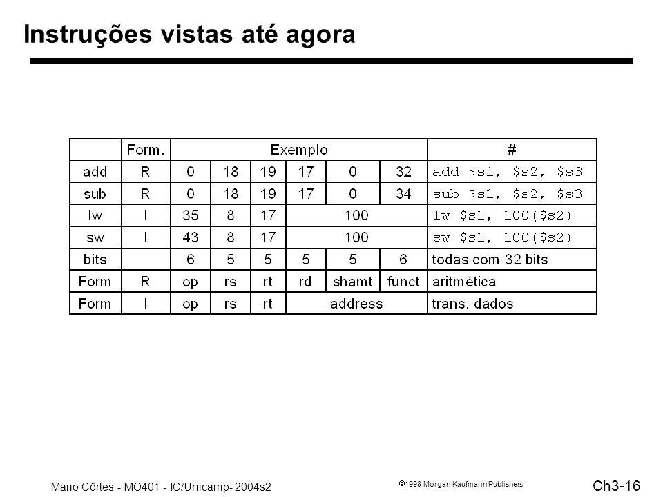Mario Côrtes - MO401 - IC/Unicamp- 2004s2 Ch3-16 1998 Morgan Kaufmann Publishers Instruções vistas até agora