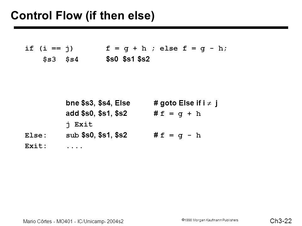 Mario Côrtes - MO401 - IC/Unicamp- 2004s2 Ch3-22 1998 Morgan Kaufmann Publishers if (i == j) f = g + h ; else f = g - h; $s3 $s4 $s0 $s1 $s2 bne $s3,
