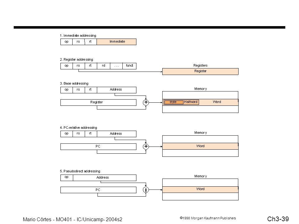 Mario Côrtes - MO401 - IC/Unicamp- 2004s2 Ch3-39 1998 Morgan Kaufmann Publishers