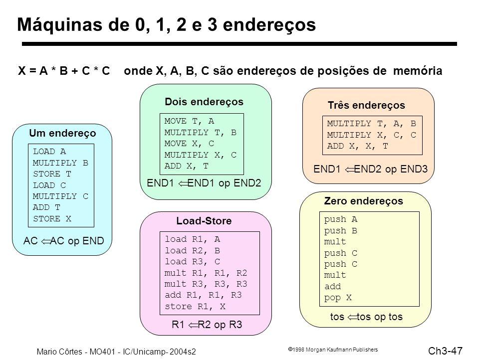 Mario Côrtes - MO401 - IC/Unicamp- 2004s2 Ch3-47 1998 Morgan Kaufmann Publishers Máquinas de 0, 1, 2 e 3 endereços X = A * B + C * C onde X, A, B, C s