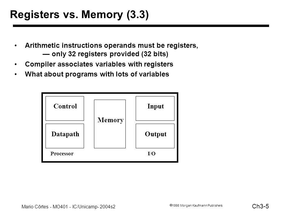 Mario Côrtes - MO401 - IC/Unicamp- 2004s2 Ch3-26 1998 Morgan Kaufmann Publishers Exemplo: loop com array (pag 126) Loop:g = g + A[i];# (g h i j A) i = i + j;# ($s1 $s2 $s3 $s4 $s5) if (i != h) goto Loop; Loop:add $t1, $s3, $zero# $t1 i multi $t1, $t1, 4# $t1 i * 4 (instrução adiante) add $t1, $t1, $s5# $t1 i * 4 + A (posição do elemento) lw $t0, 0($t1)# $t0 A[i] add $s1, $s1, $t0# g g + A[i] add $s3, $s3, $s4# i = i + j bne $s3, $s2, Loop# goto Loop if i h