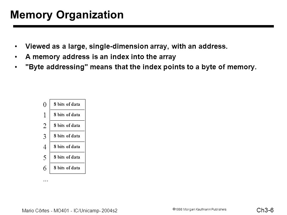 Mario Côrtes - MO401 - IC/Unicamp- 2004s2 Ch3-7 1998 Morgan Kaufmann Publishers Memory Organization Bytes are nice, but most data items use larger words For MIPS, a word is 32 bits or 4 bytes.