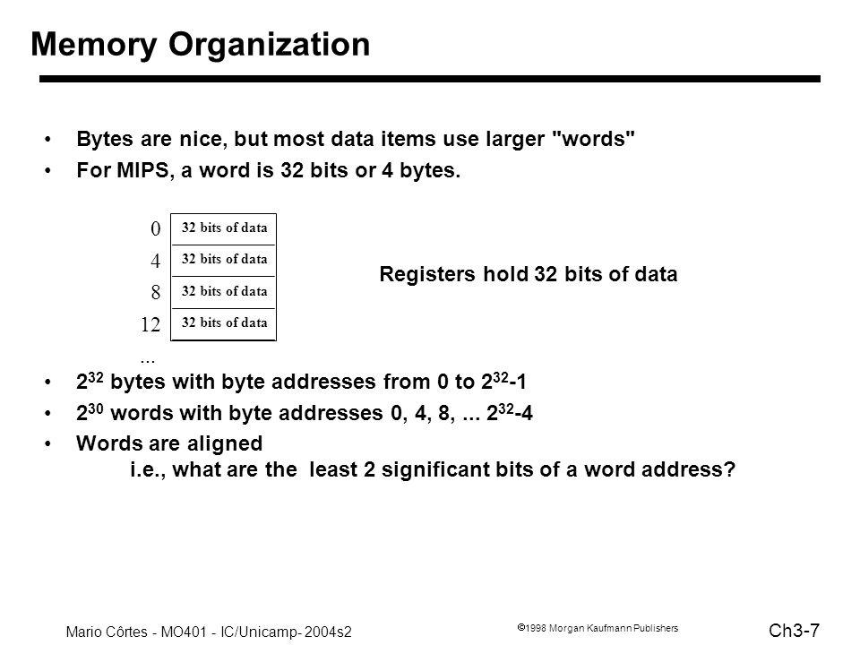 Mario Côrtes - MO401 - IC/Unicamp- 2004s2 Ch3-28 1998 Morgan Kaufmann Publishers Case / switch e jr (pag 129) switch (k) {# (f g h i j k) case 0: f=i+j; break;# ($s0 $s1 $s2 $s3 $s4 $s5) case 1: f=g+h; break;# ($t2 contém o valor 4) case 2: f=g-h; break;# ($t4 contém base de JumpTable) case 3: f=i-j; break; } (testar primeiro se k dentro de 0-3) add $t1, $s5, $zero# $t1 k multi $t1, $t1, 4# $t1 k * 4 add $t1, $t1, $t4# $t1 k * 4 + JumpTable lw $t0, 0($t1)# $t0 endereço a ser saltado jr $t0# salta para o endereço...