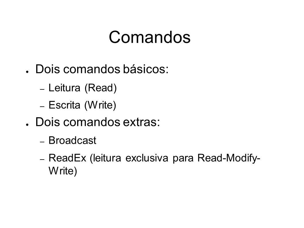 Comandos Dois comandos básicos: – Leitura (Read) – Escrita (Write) Dois comandos extras: – Broadcast – ReadEx (leitura exclusiva para Read-Modify- Write)