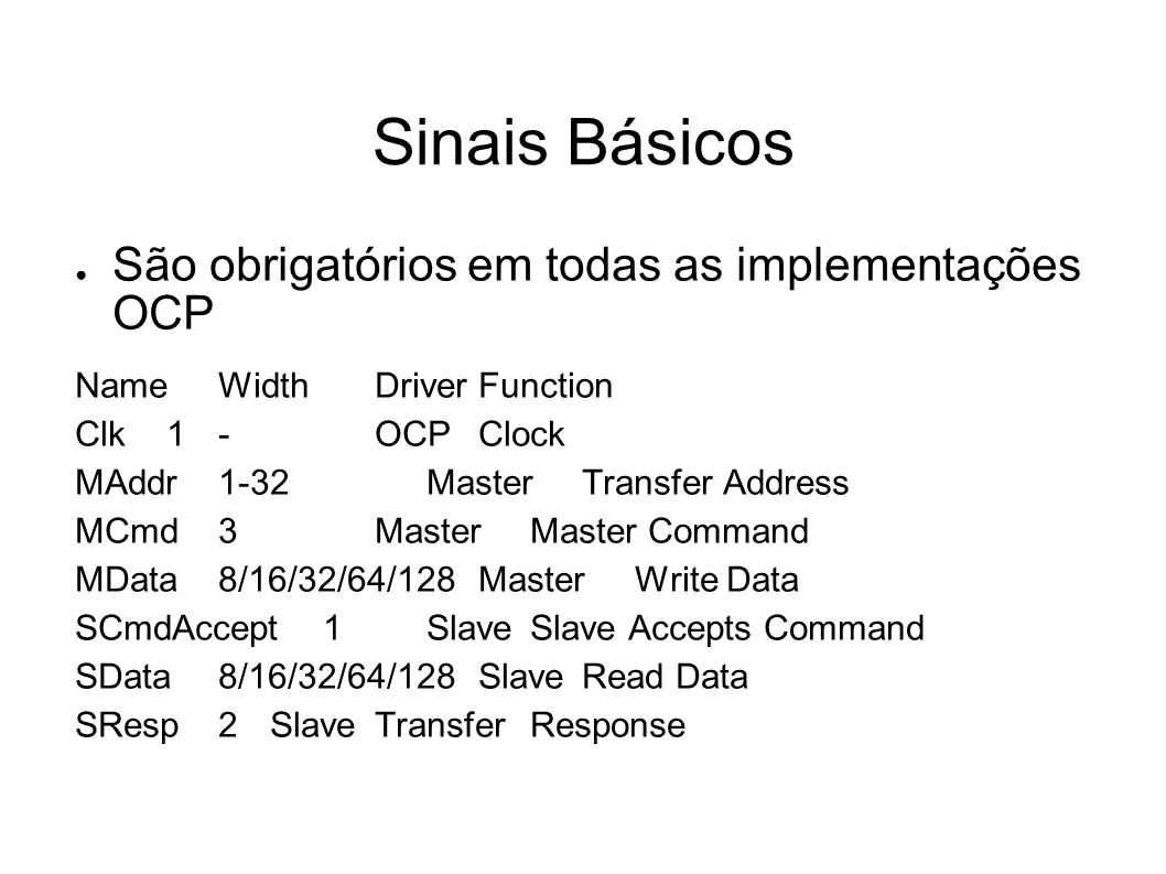 Sinais Básicos São obrigatórios em todas as implementações OCP NameWidthDriverFunction Clk1-OCP Clock MAddr1-32MasterTransfer Address MCmd3MasterMaster Command MData8/16/32/64/128MasterWrite Data SCmdAccept1SlaveSlave Accepts Command SData8/16/32/64/128SlaveRead Data SResp2SlaveTransfer Response