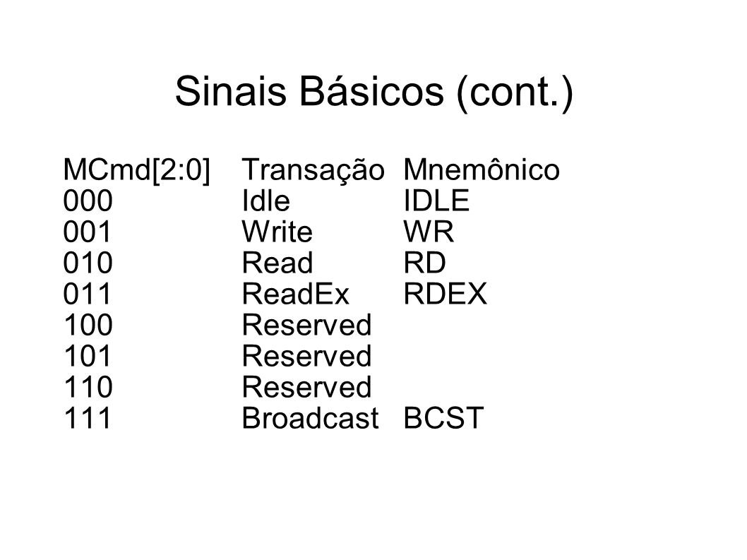 Sinais Básicos (cont.) MCmd[2:0]TransaçãoMnemônico 000IdleIDLE 001WriteWR 010ReadRD 011ReadExRDEX 100Reserved 101Reserved 110Reserved 111BroadcastBCST