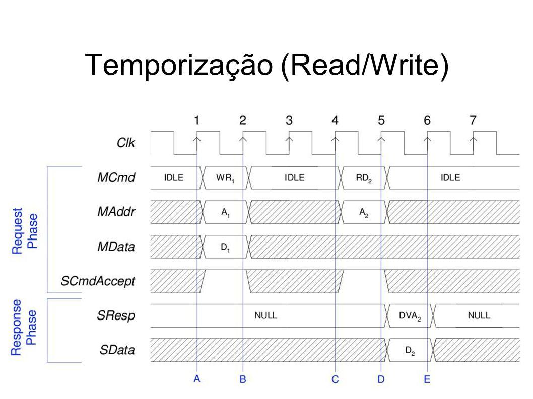 Temporização (Read/Write)
