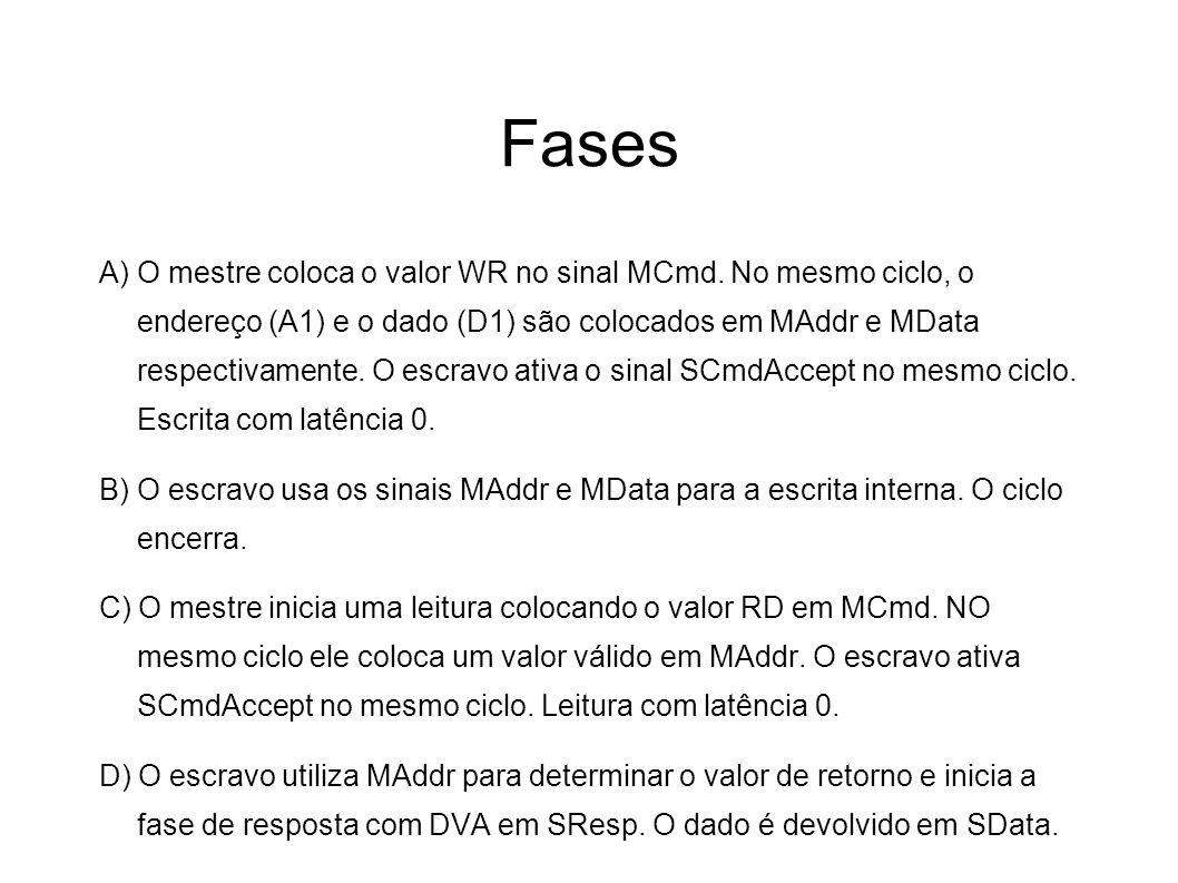 Fases A) O mestre coloca o valor WR no sinal MCmd.
