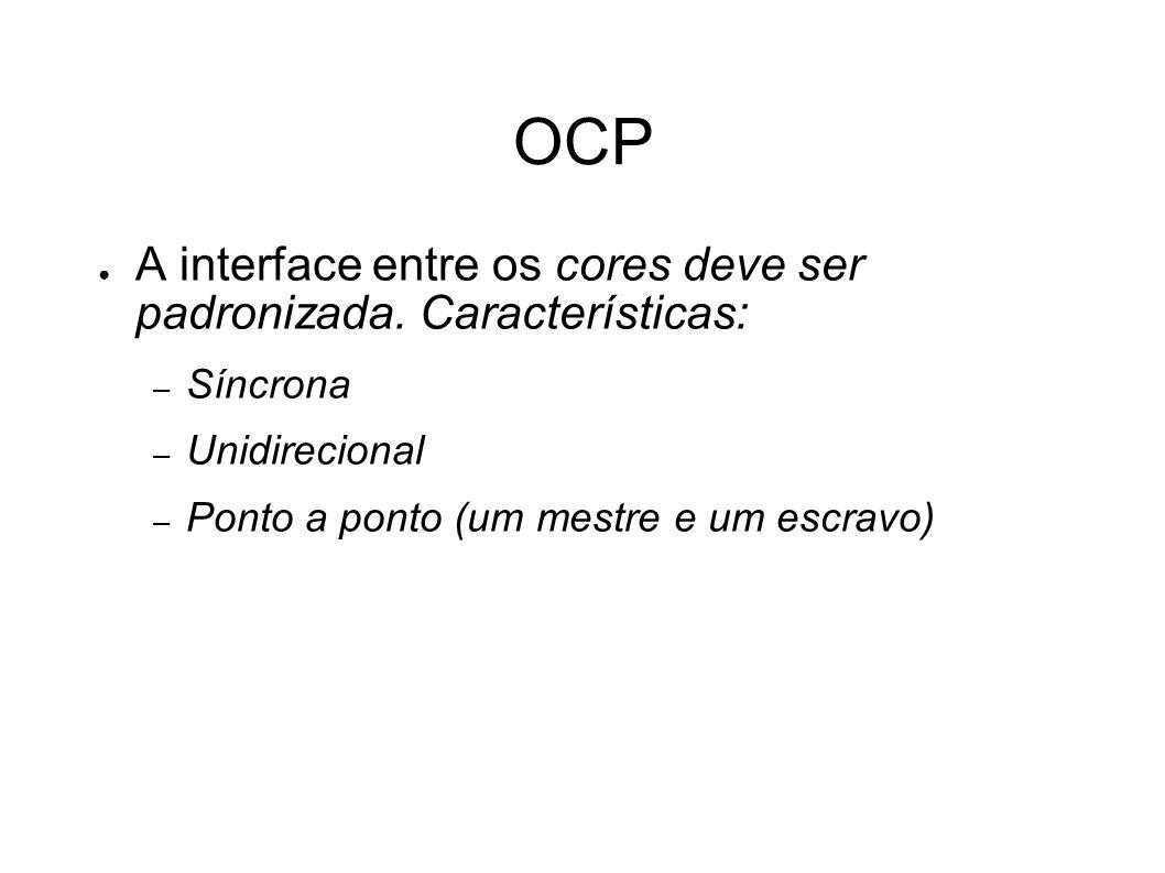OCP A interface entre os cores deve ser padronizada.
