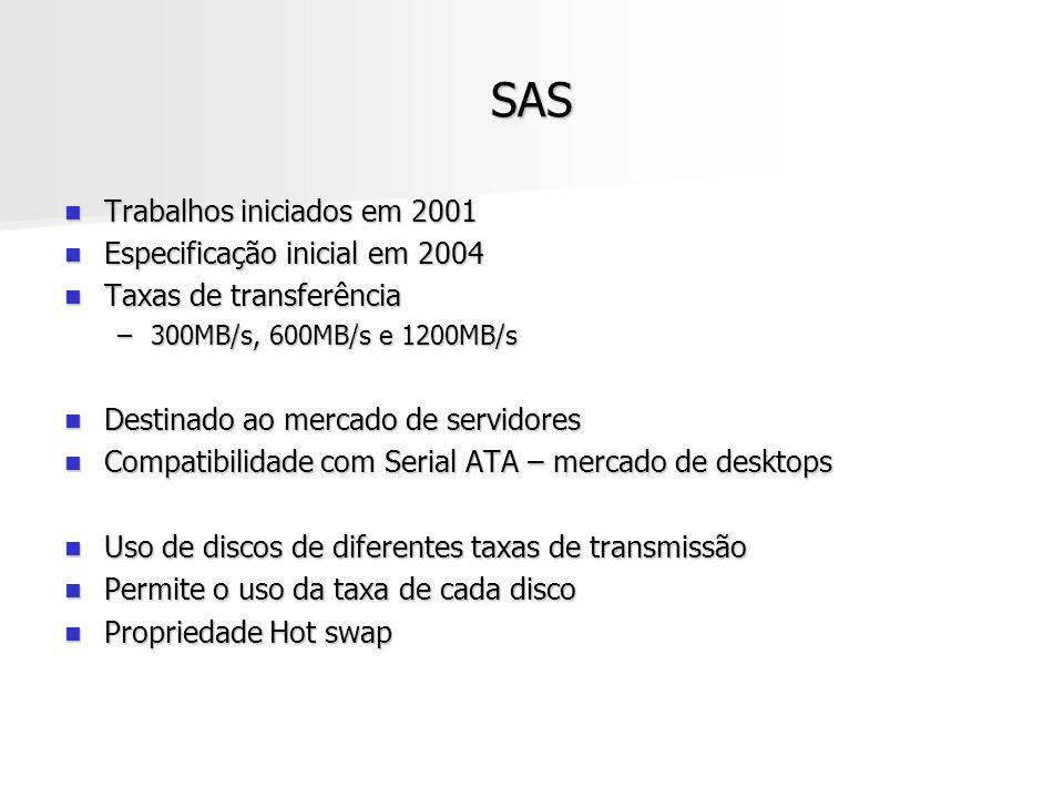 SAS Trabalhos iniciados em 2001 Trabalhos iniciados em 2001 Especificação inicial em 2004 Especificação inicial em 2004 Taxas de transferência Taxas d