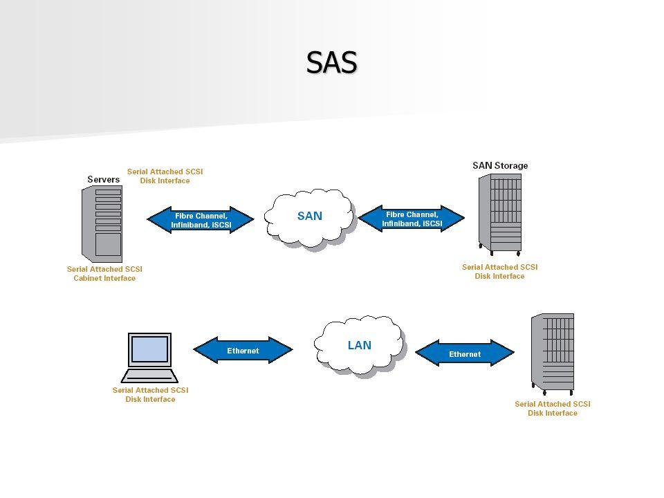 SSA Serial Storage Architecture (SSA) Serial Storage Architecture (SSA) Protocolo de transmissão serial usado para conectar discos rígidos a servidores Protocolo de transmissão serial usado para conectar discos rígidos a servidores Capaz de conectar até 192 discos rígidos com taxas de transmissão de até 80MB/s.