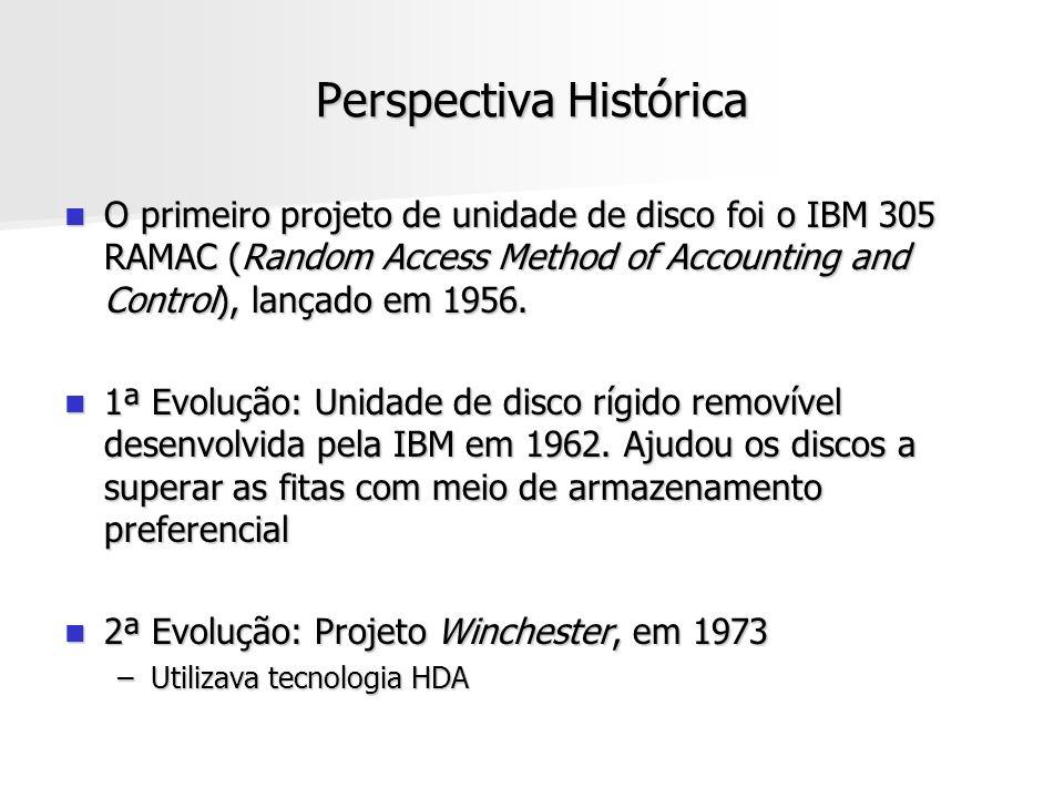 Perspectiva Histórica O primeiro projeto de unidade de disco foi o IBM 305 RAMAC (Random Access Method of Accounting and Control), lançado em 1956. O