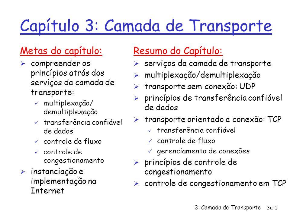 3: Camada de Transporte3a-1 Capítulo 3: Camada de Transporte Metas do capítulo: Ø compreender os princípios atrás dos serviços da camada de transporte: ü multiplexação/ demultiplexação ü transferência confiável de dados ü controle de fluxo ü controle de congestionamento Ø instanciação e implementação na Internet Resumo do Capítulo: Ø serviços da camada de transporte Ø multiplexação/demultiplexação Ø transporte sem conexão: UDP Ø princípios de transferência confiável de dados Ø transporte orientado a conexão: TCP ü transferência confiável ü controle de fluxo ü gerenciamento de conexões Ø princípios de controle de congestionamento Ø controle de congestionamento em TCP