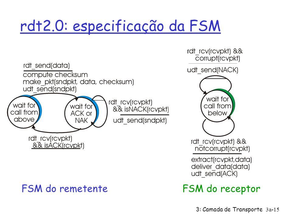 3: Camada de Transporte3a-14 Rdt2.0: canal com erros de bits Ø canal subjacente pode inverter bits no pacote ü lembre-se: checksum UDP pode detectar e