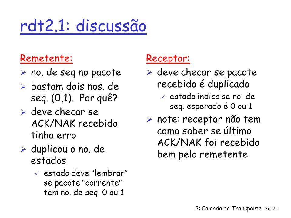 3: Camada de Transporte3a-20 rdt2.1: receptor, trata ACK/NAKs com erro