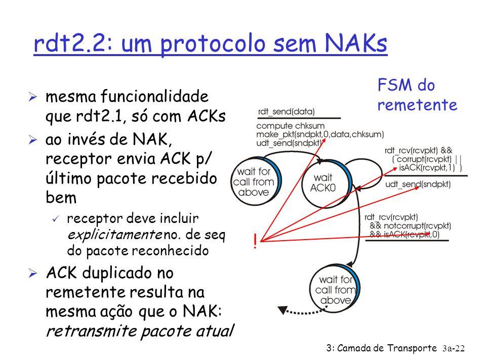 3: Camada de Transporte3a-21 rdt2.1: discussão Remetente: Ø no. de seq no pacote Ø bastam dois nos. de seq. (0,1). Por quê? Ø deve checar se ACK/NAK r